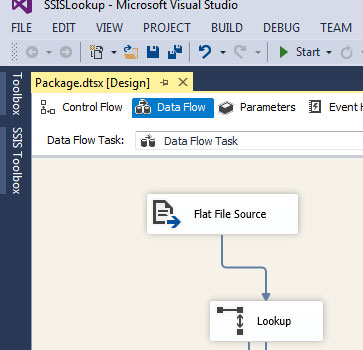 SSIS Lookup Transformation with example step by step : Learn