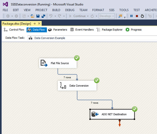 Understand Data Conversion in SSIS with an example : Learn
